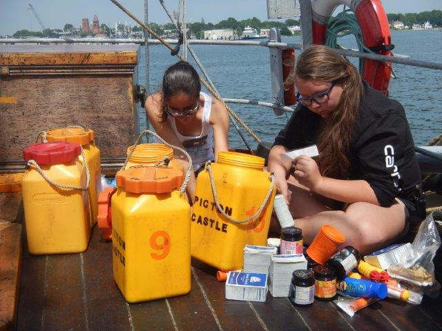 Checking food and flare canisters